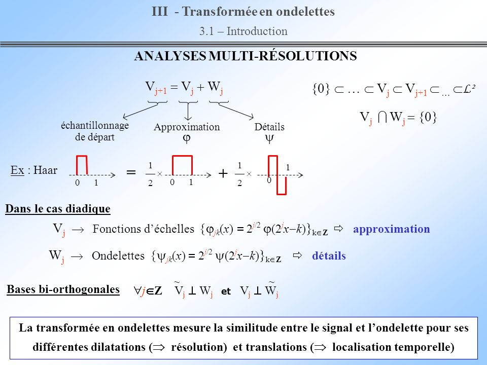 III - Transformée en ondelettes ANALYSES MULTI-RÉSOLUTIONS