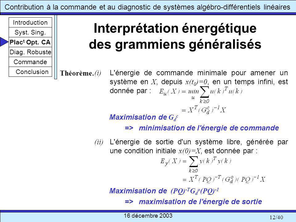 Interprétation énergétique des grammiens généralisés