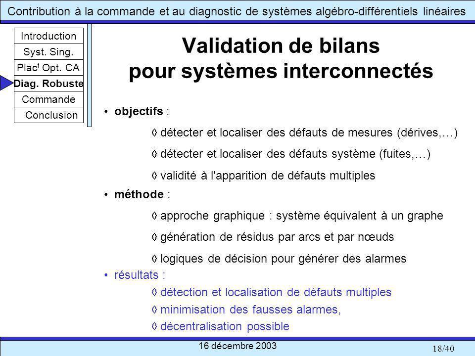 Validation de bilans pour systèmes interconnectés
