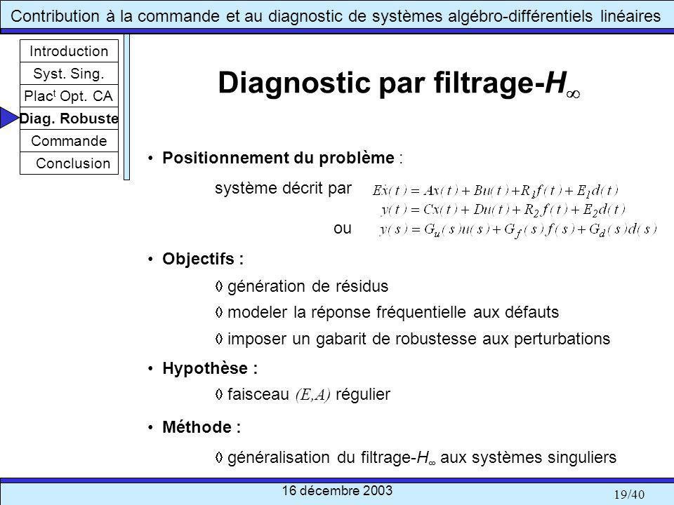 Diagnostic par filtrage-H