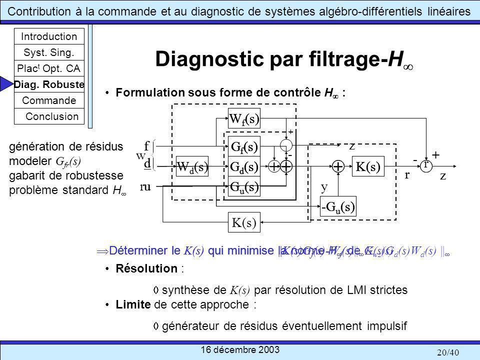 Diagnostic par filtrage-H