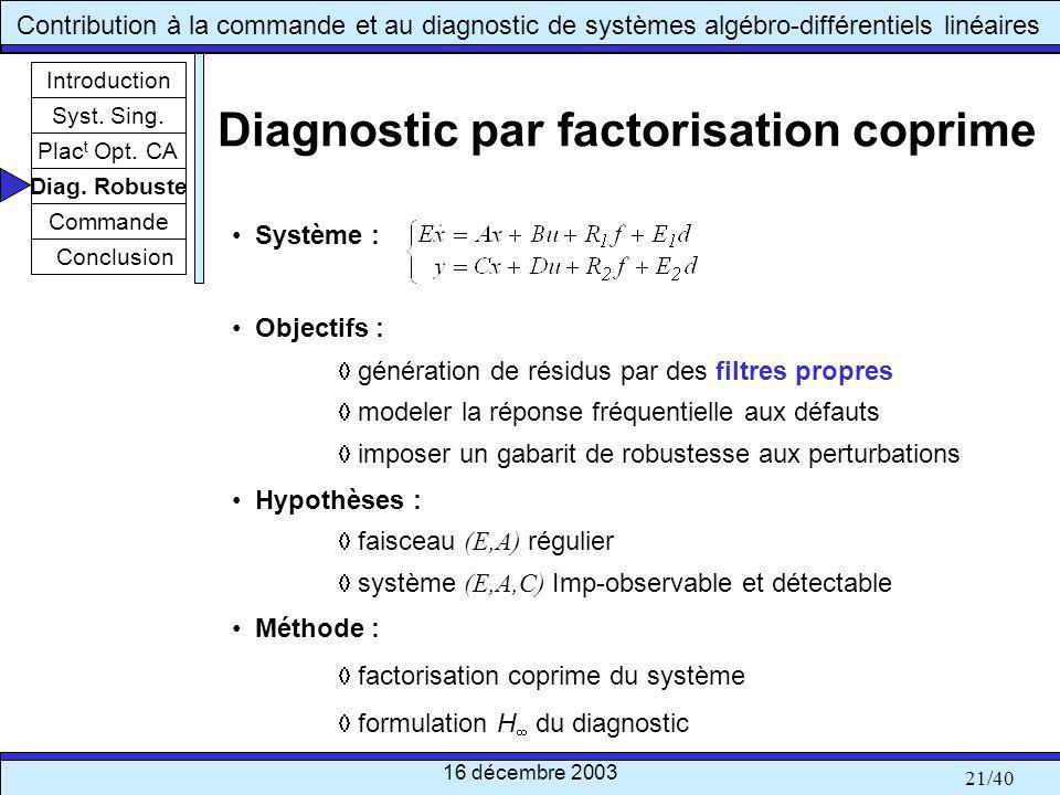 Diagnostic par factorisation coprime
