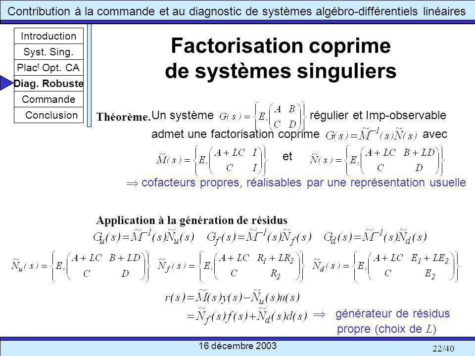 Factorisation coprime de systèmes singuliers