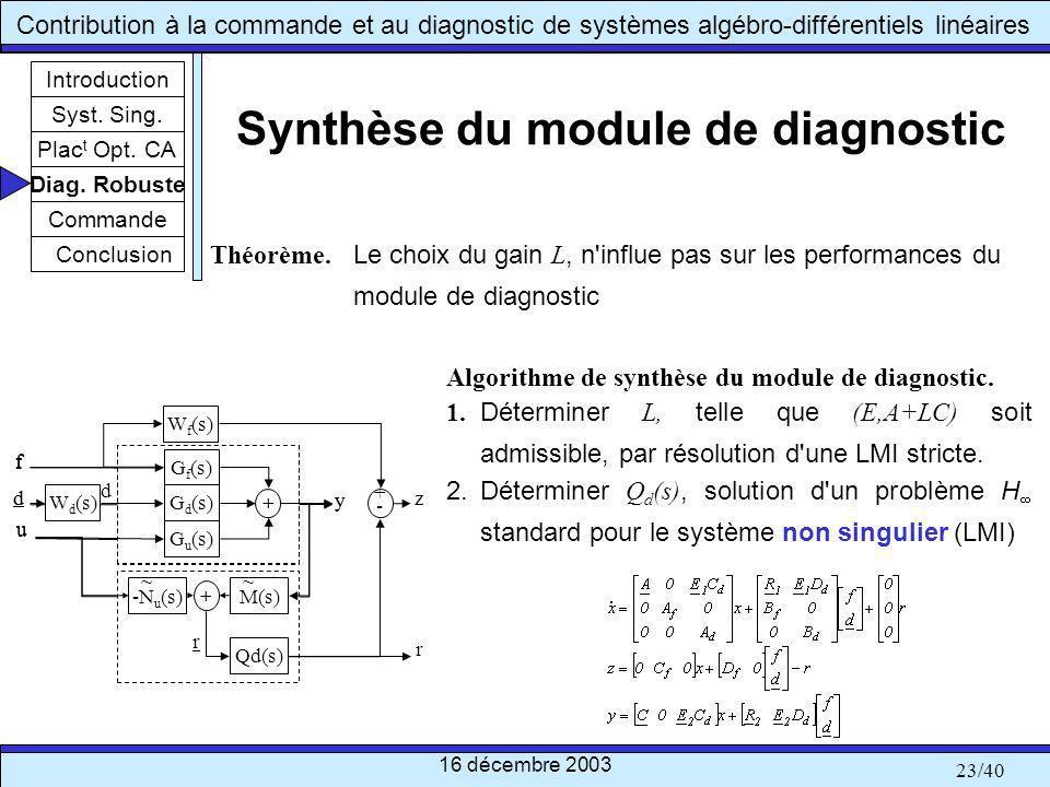 Synthèse du module de diagnostic