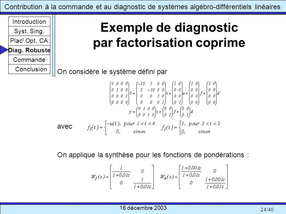 Exemple de diagnostic par factorisation coprime