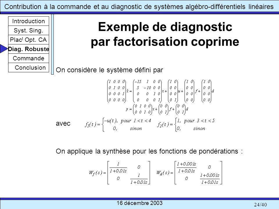 Exemple de diagnostic par factorisation coprime