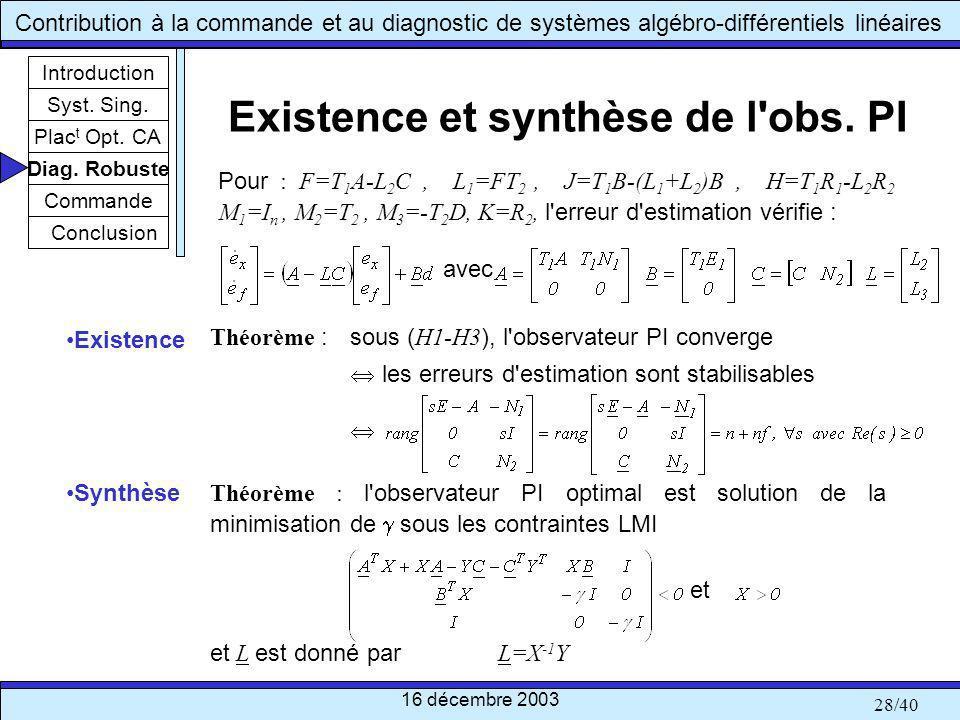 Existence et synthèse de l obs. PI