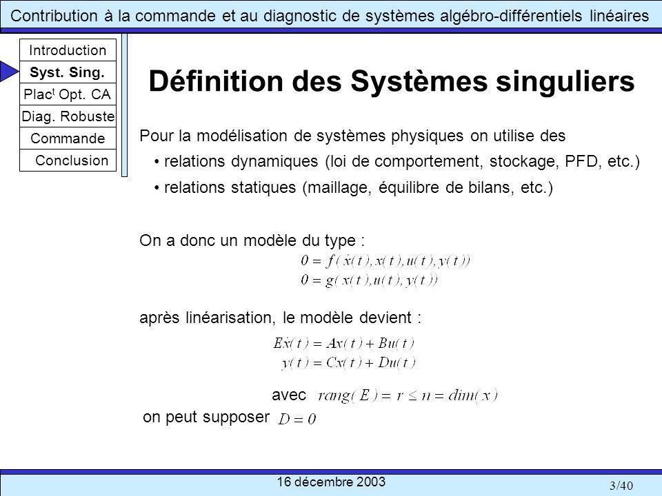 Définition des Systèmes singuliers