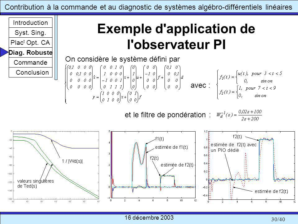 Exemple d application de l observateur PI