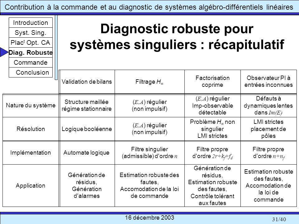 Diagnostic robuste pour systèmes singuliers : récapitulatif