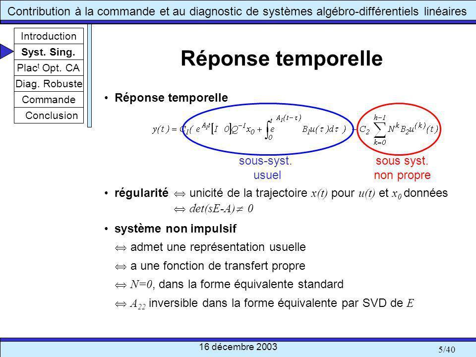 Réponse temporelle Réponse temporelle sous-syst. usuel sous syst.