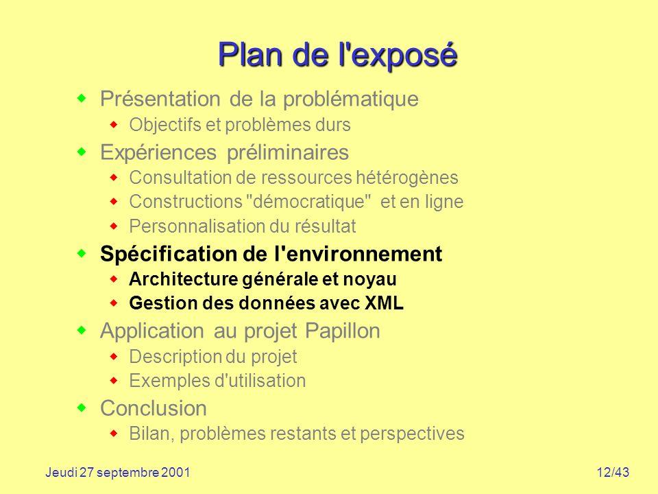 Plan de l exposé Présentation de la problématique