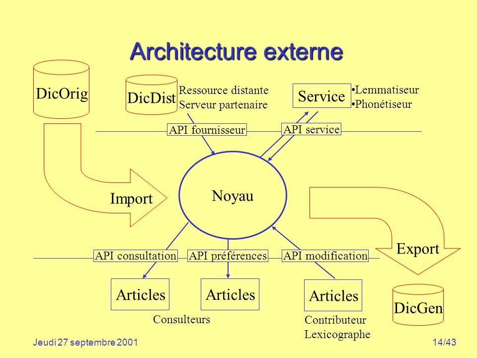Architecture externe DicOrig DicDist Service Import Noyau Export