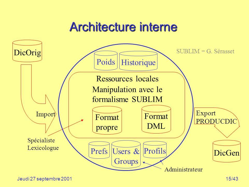 Manipulation avec le formalisme SUBLIM