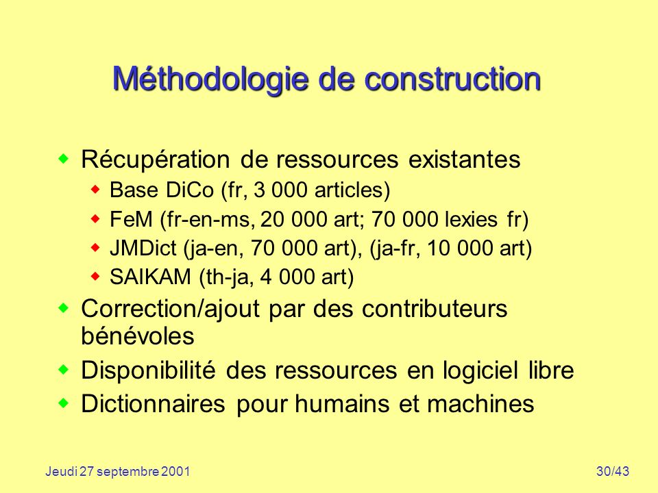 Méthodologie de construction