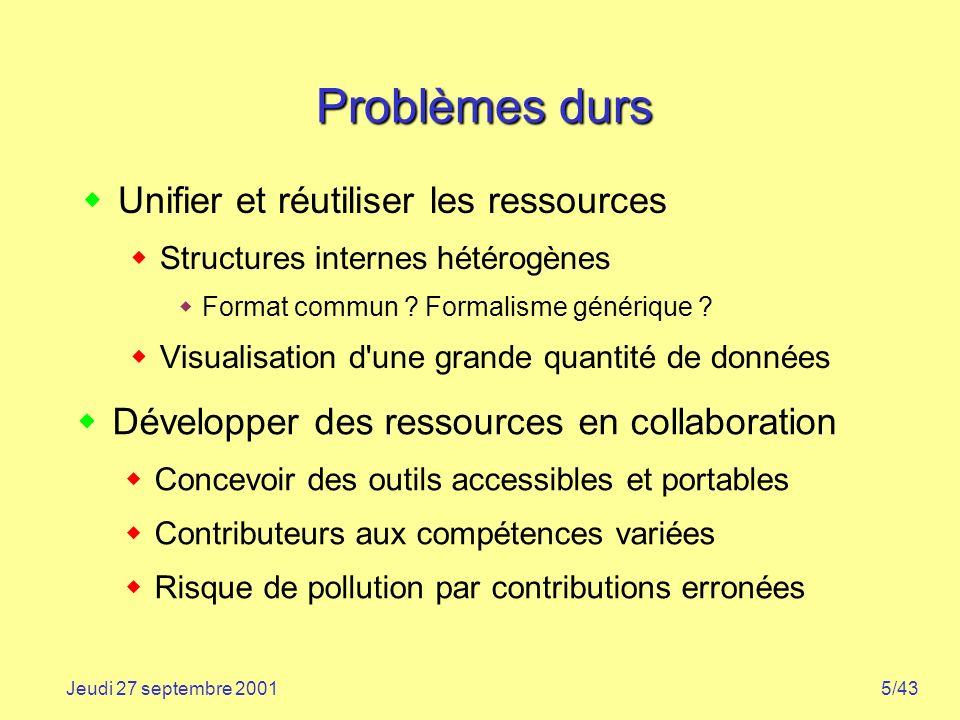 Problèmes durs Unifier et réutiliser les ressources