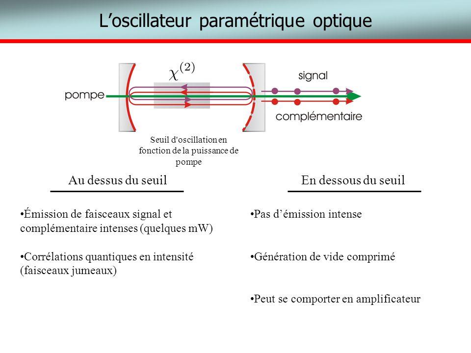 L'oscillateur paramétrique optique