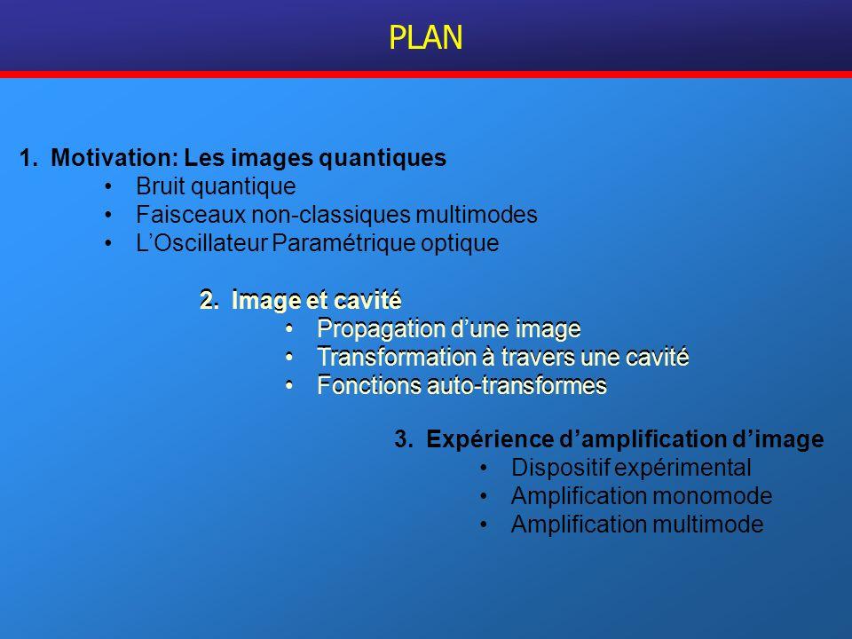 PLAN Motivation: Les images quantiques Bruit quantique