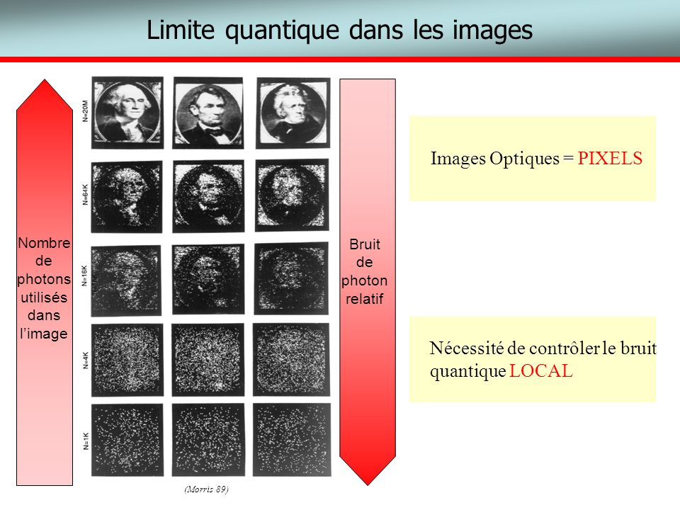 Limite quantique dans les images