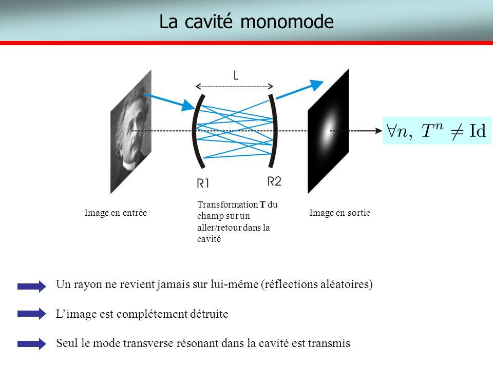 La cavité monomode Transformation T du champ sur un aller/retour dans la cavité. Image en entrée. Image en sortie.