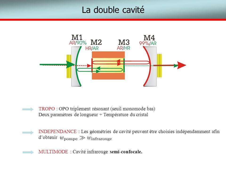 La double cavité TROPO : OPO triplement résonant (seuil monomode bas)