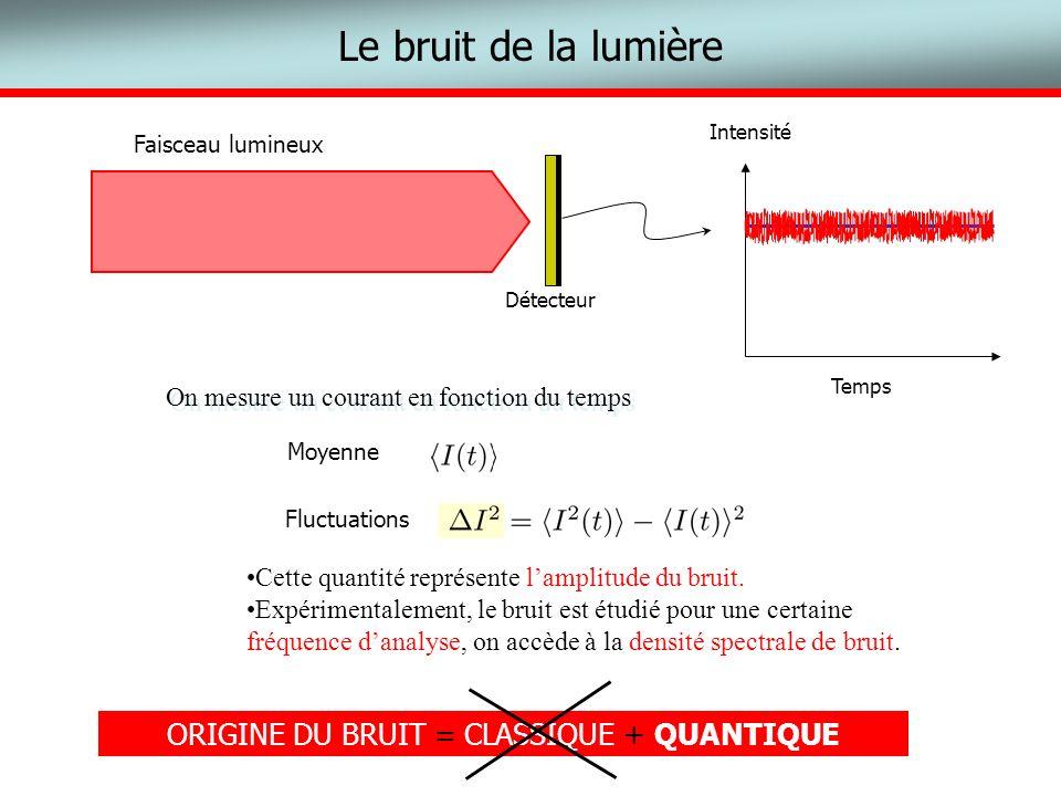 ORIGINE DU BRUIT = CLASSIQUE + QUANTIQUE