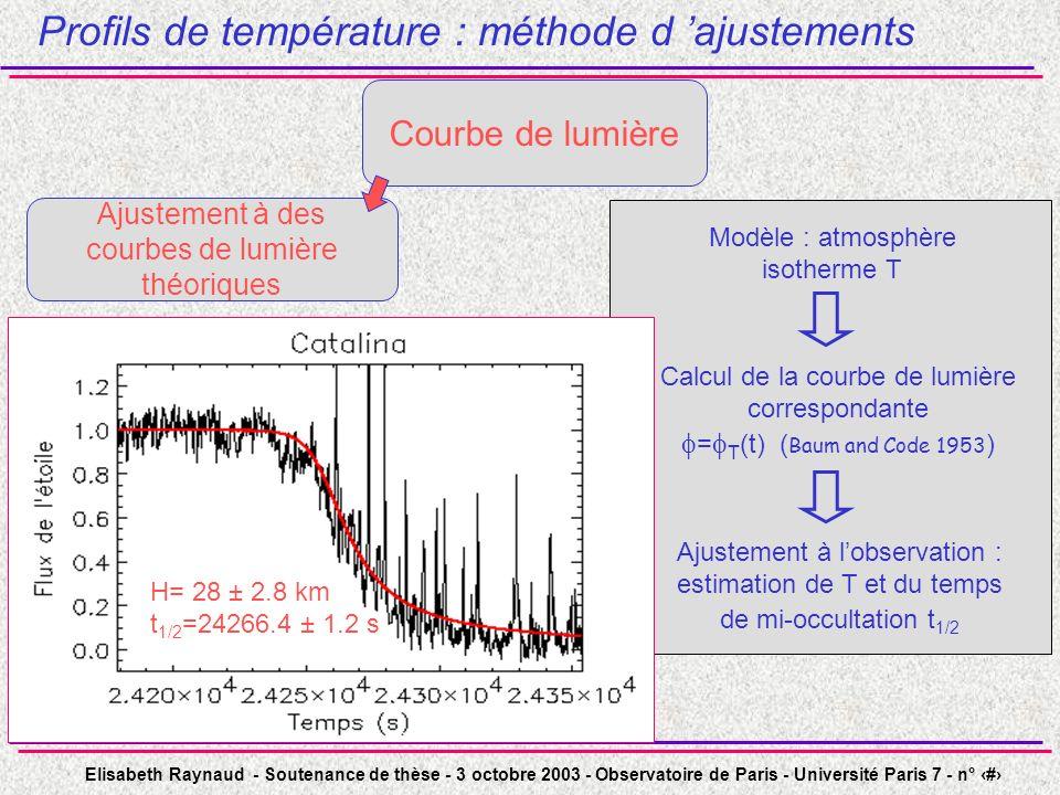 Profils de température : méthode d 'ajustements
