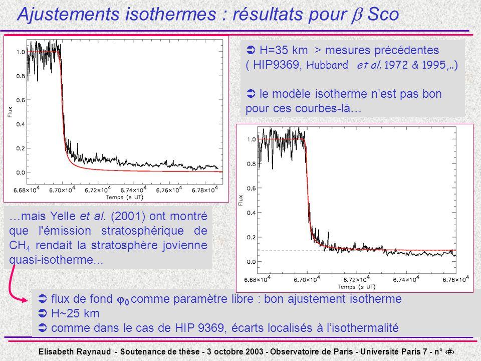 Ajustements isothermes : résultats pour  Sco