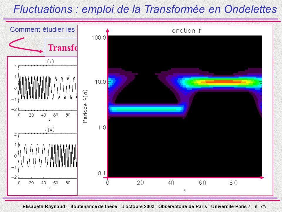 Fluctuations : emploi de la Transformée en Ondelettes