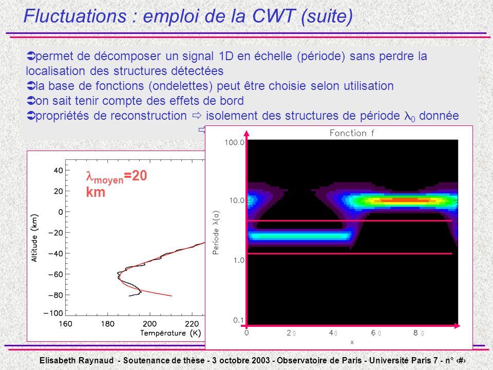 Fluctuations : emploi de la CWT (suite)