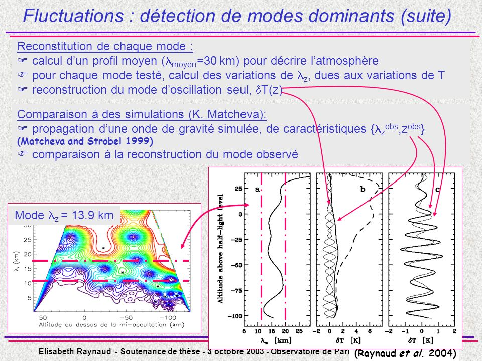 Fluctuations : détection de modes dominants (suite)