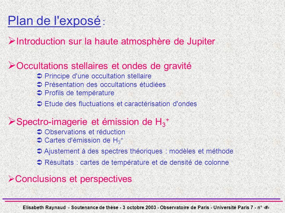 Plan de l exposé : Introduction sur la haute atmosphère de Jupiter