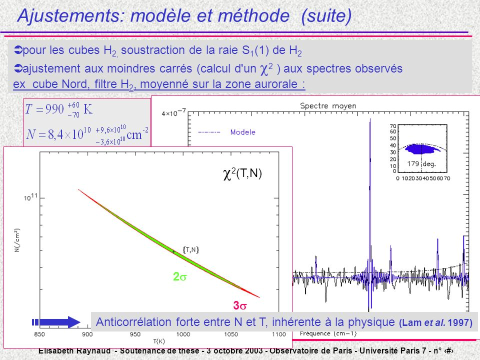 Ajustements: modèle et méthode (suite)