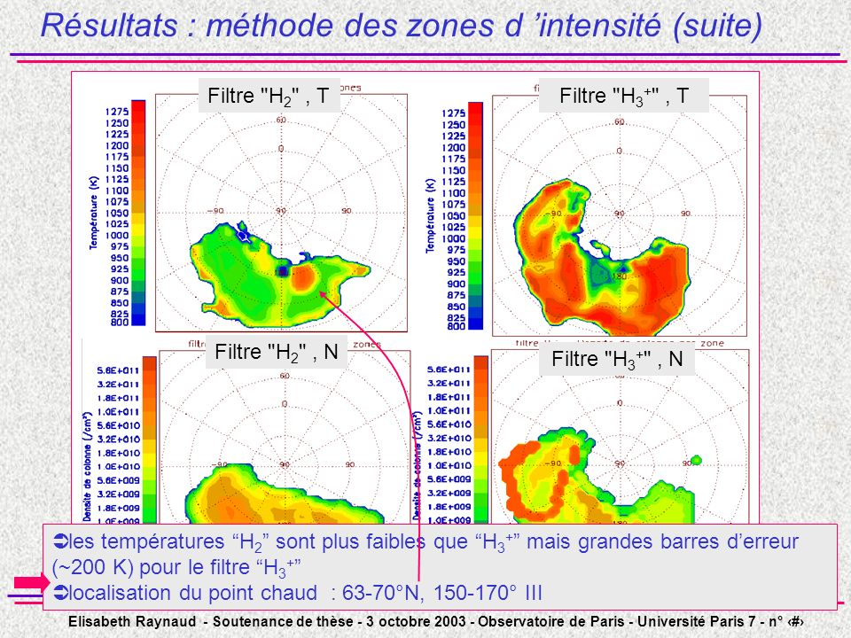 Résultats : méthode des zones d 'intensité (suite)