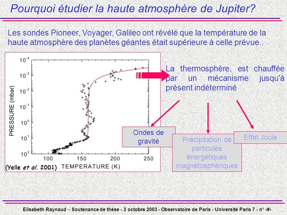 Pourquoi étudier la haute atmosphère de Jupiter