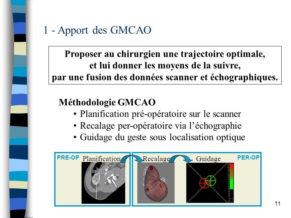 1 - Apport des GMCAO Proposer au chirurgien une trajectoire optimale,