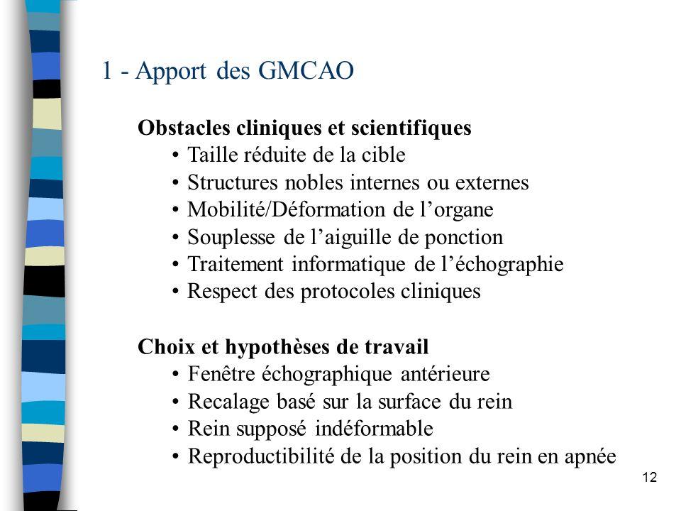 1 - Apport des GMCAO Obstacles cliniques et scientifiques