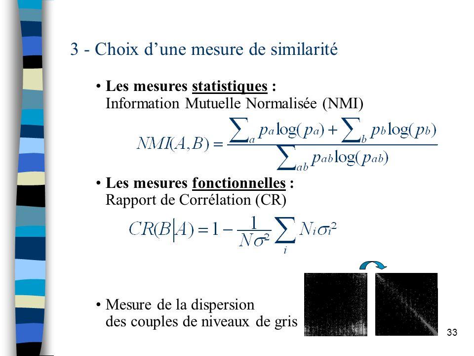 3 - Choix d'une mesure de similarité