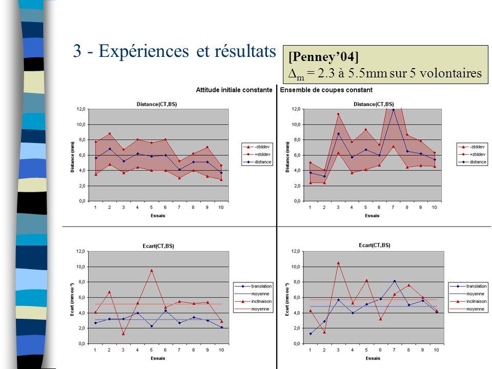3 - Expériences et résultats