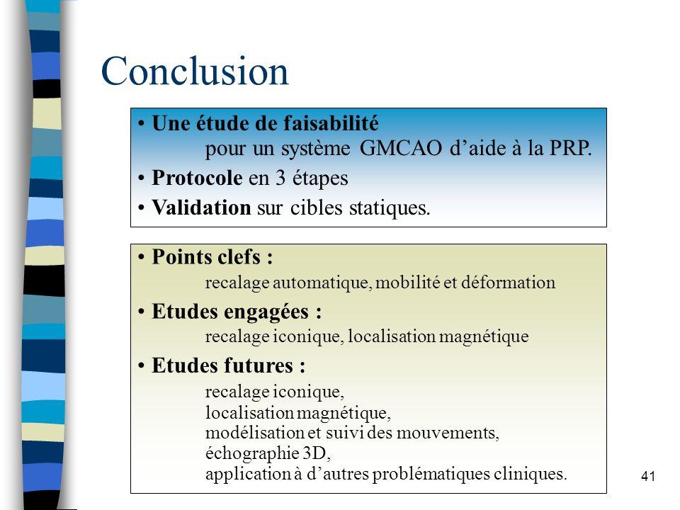 Conclusion Une étude de faisabilité pour un système GMCAO d'aide à la PRP. Protocole en 3 étapes.