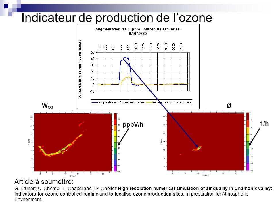Indicateur de production de l'ozone