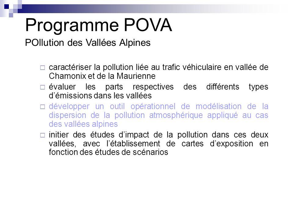Programme POVA POllution des Vallées Alpines