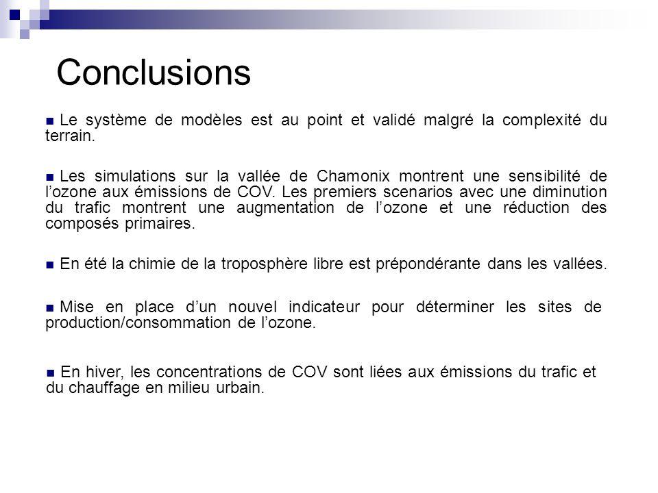 Conclusions Le système de modèles est au point et validé malgré la complexité du terrain.
