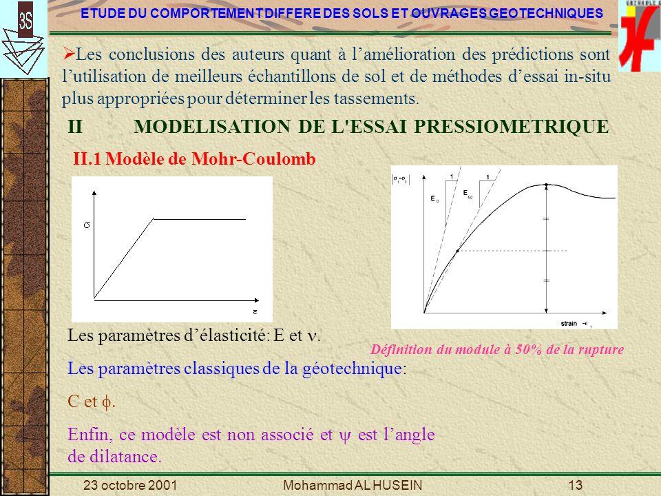 II MODELISATION DE L ESSAI PRESSIOMETRIQUE