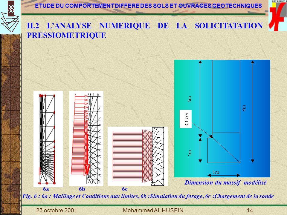 II.2 L'ANALYSE NUMERIQUE DE LA SOLICITATATION PRESSIOMETRIQUE