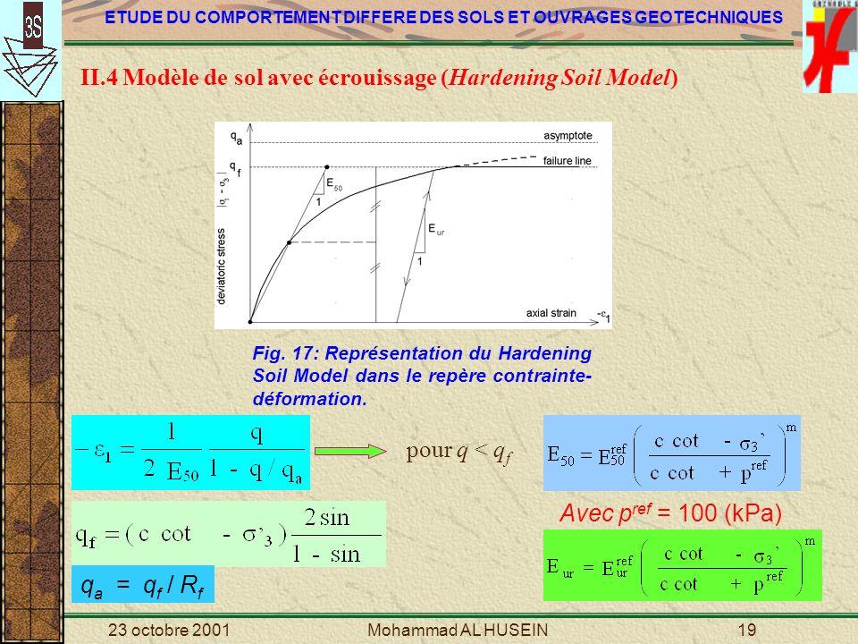 II.4 Modèle de sol avec écrouissage (Hardening Soil Model)