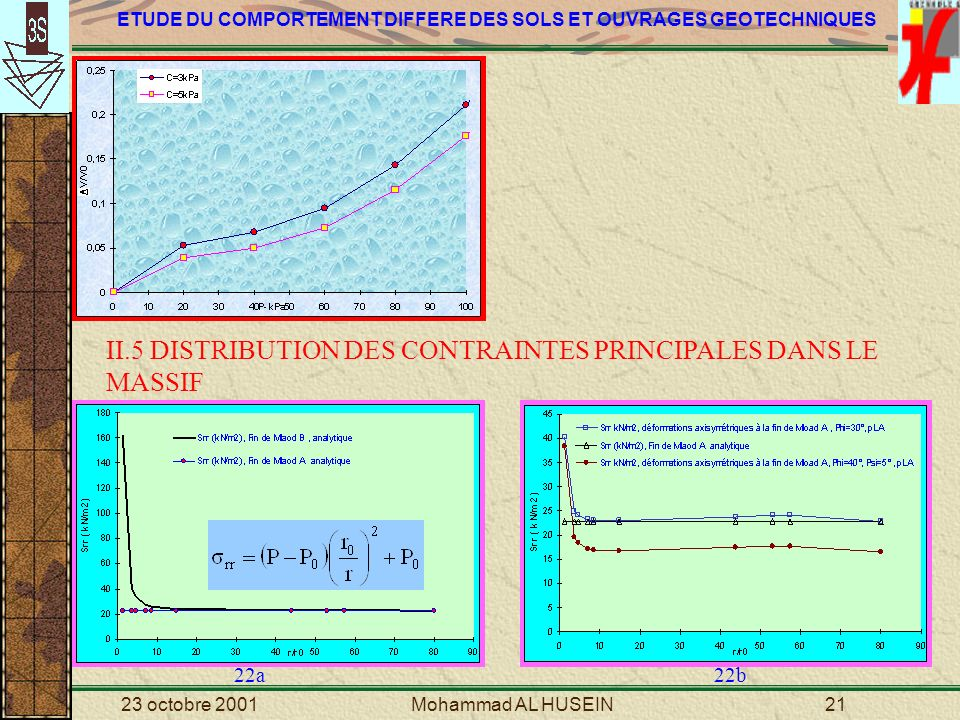 II.5 DISTRIBUTION DES CONTRAINTES PRINCIPALES DANS LE MASSIF