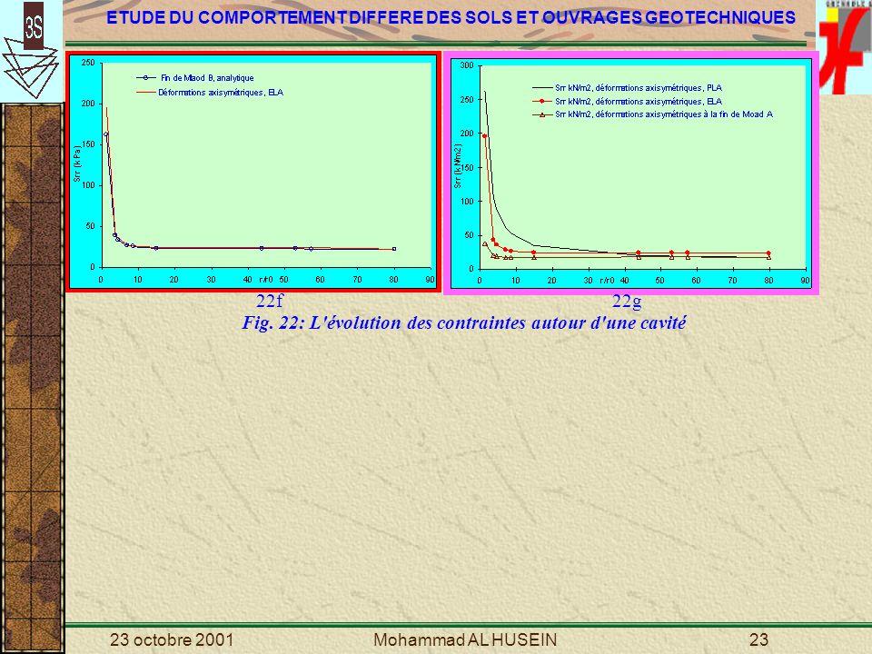 Fig. 22: L évolution des contraintes autour d une cavité