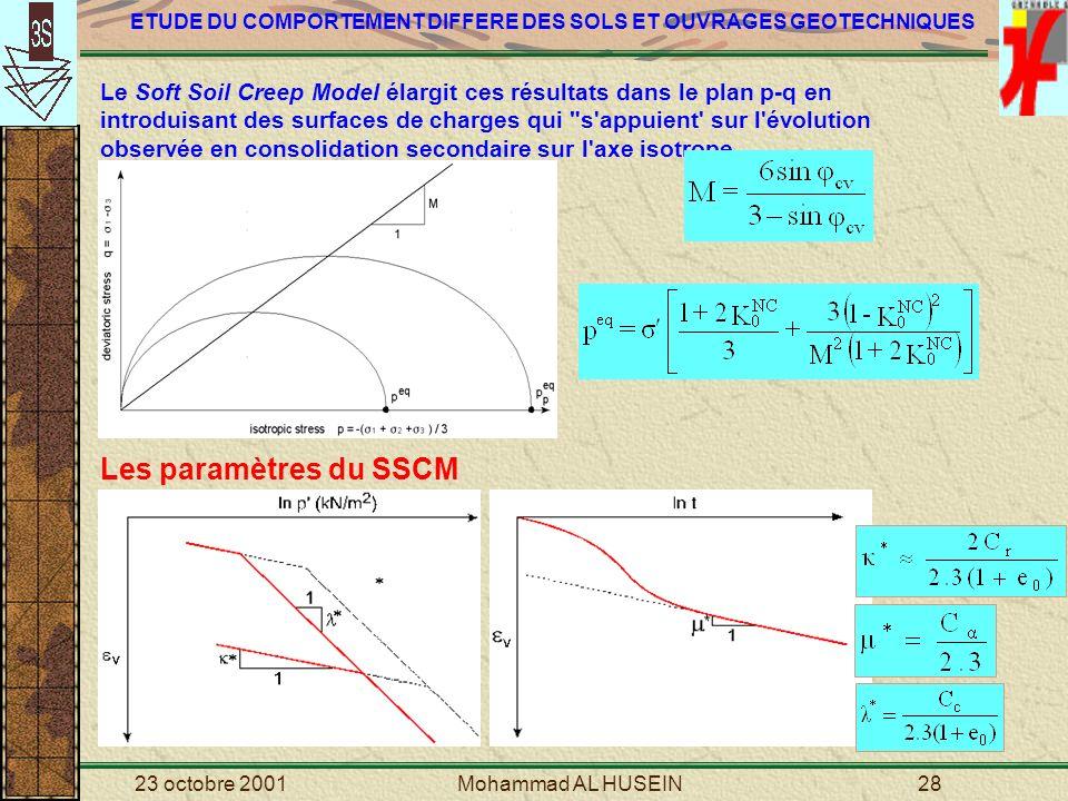 Le Soft Soil Creep Model élargit ces résultats dans le plan p-q en introduisant des surfaces de charges qui s appuient sur l évolution observée en consolidation secondaire sur l axe isotrope.