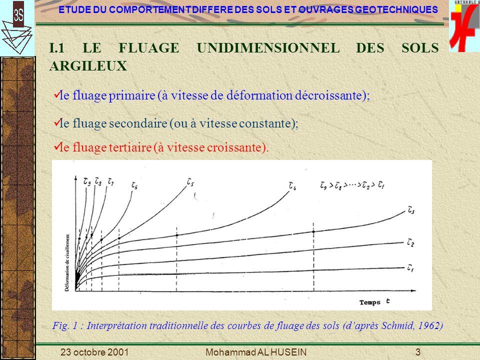 I.1 LE FLUAGE UNIDIMENSIONNEL DES SOLS ARGILEUX